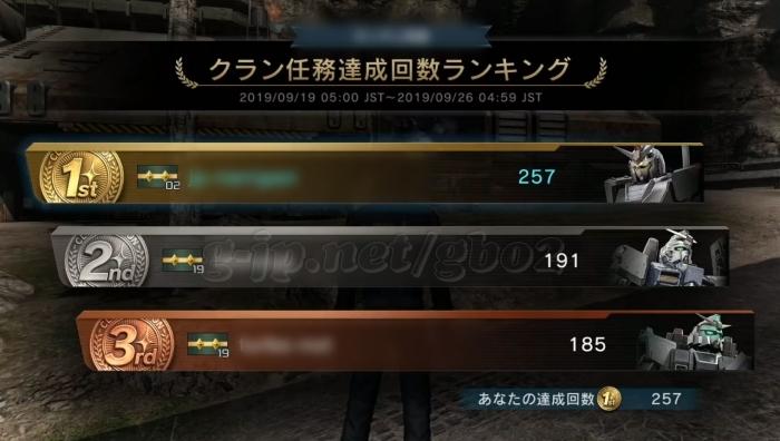 1st:達成257回:クラン任務達成回数ランキング